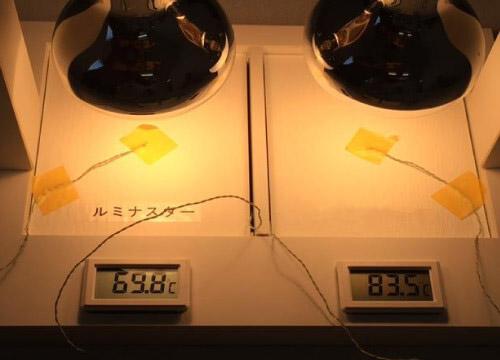 ルミナスターのほうが13.7度も低いことが確認されました。