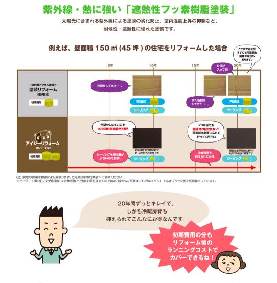 image_sd3